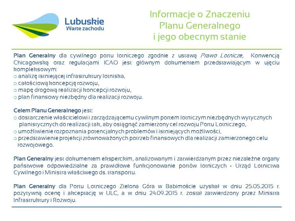 Główne czynniki wpływające na popyt i ruch lotniczy w PL Zielona Góra