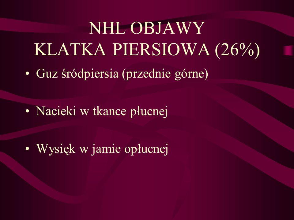 NHL OBJAWY KLATKA PIERSIOWA (26%) Guz śródpiersia (przednie górne) Nacieki w tkance płucnej Wysięk w jamie opłucnej