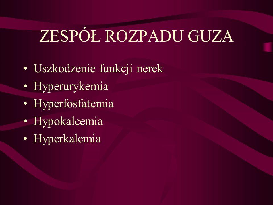 ZESPÓŁ ROZPADU GUZA Uszkodzenie funkcji nerek Hyperurykemia Hyperfosfatemia Hypokalcemia Hyperkalemia