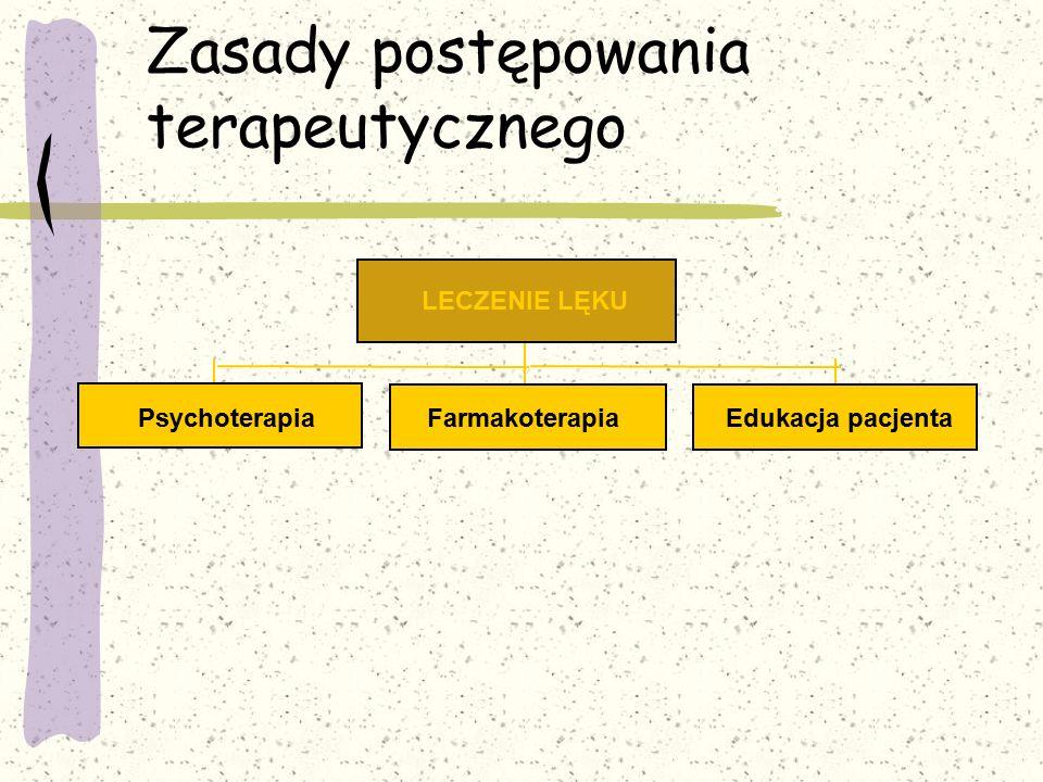 Zasady postępowania terapeutycznego PsychoterapiaFarmakoterapiaEdukacja pacjenta LECZENIE LĘKU