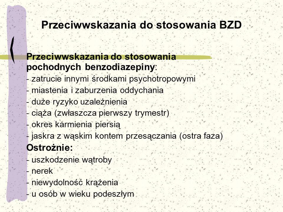 Przeciwwskazania do stosowania pochodnych benzodiazepiny: - zatrucie innymi środkami psychotropowymi - miastenia i zaburzenia oddychania - duże ryzyko
