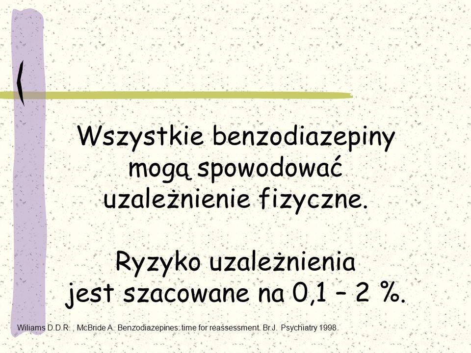 Wszystkie benzodiazepiny mogą spowodować uzależnienie fizyczne. Ryzyko uzależnienia jest szacowane na 0,1 – 2 %. Wiliams D.D.R., McBride A. Benzodiaze