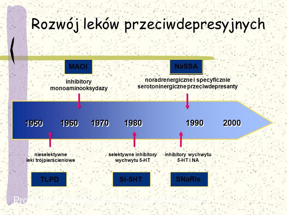 Rozwój leków przeciwdepresyjnych 1950 1960 1970 1980 1990 2000 nieselektywne leki trójpierścieniowe SI-5HT selektywne inhibitory wychwytu 5-HT SNaRIs