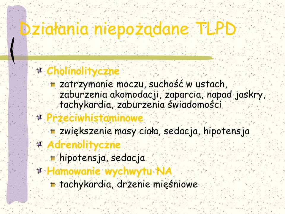 Działania niepożądane TLPD Cholinolityczne zatrzymanie moczu, suchość w ustach, zaburzenia akomodacji, zaparcia, napad jaskry, tachykardia, zaburzenia