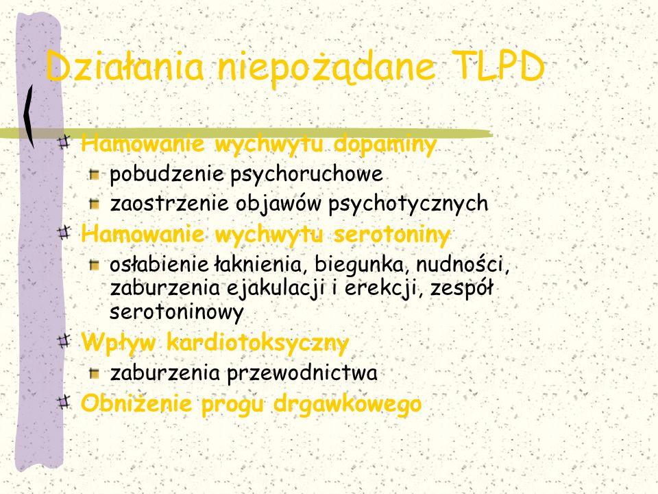 Działania niepożądane TLPD Hamowanie wychwytu dopaminy pobudzenie psychoruchowe zaostrzenie objawów psychotycznych Hamowanie wychwytu serotoniny osłab