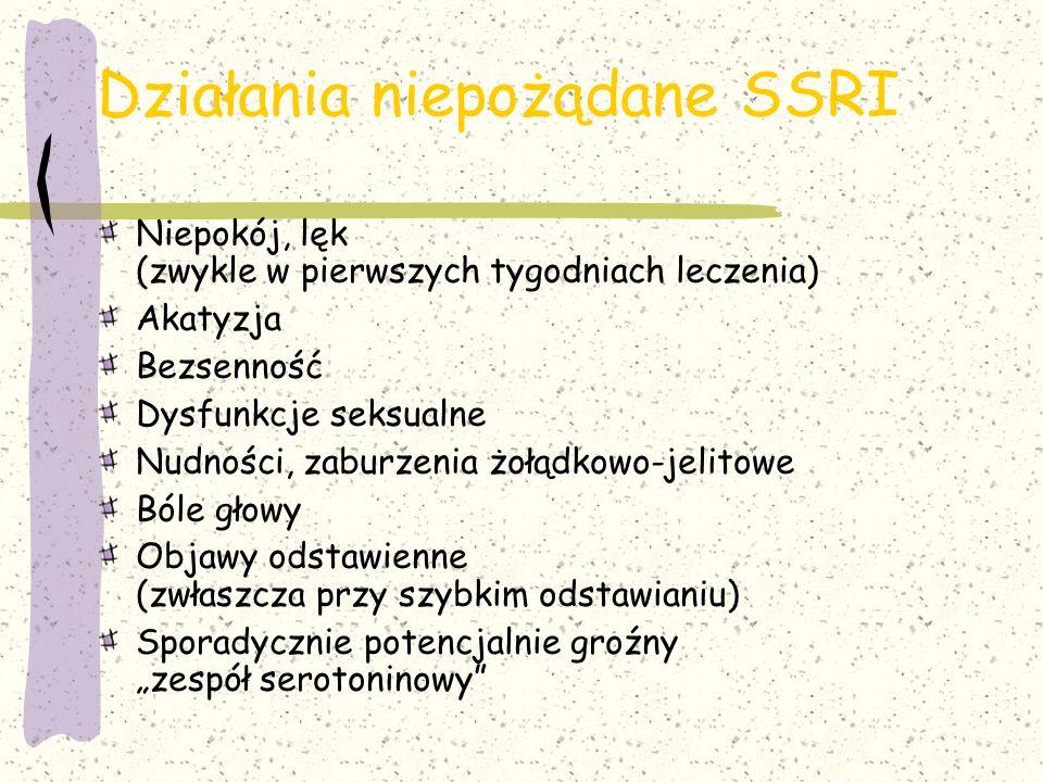Działania niepożądane SSRI Niepokój, lęk (zwykle w pierwszych tygodniach leczenia) Akatyzja Bezsenność Dysfunkcje seksualne Nudności, zaburzenia żołąd