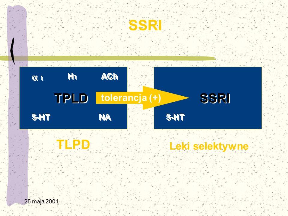 25 maja 2001 TLPD   H1H1 H1H1 ACh 5-HT NA TPLD 5-HT SSRI tolerancja (+) SSRI Leki selektywne