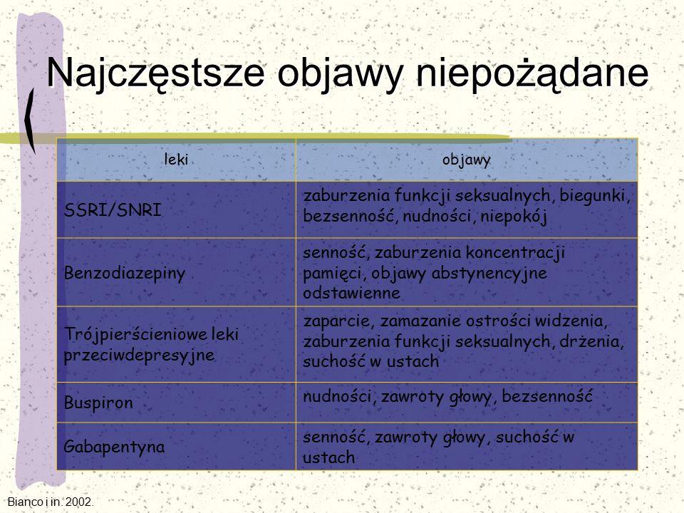 Najczęstsze objawy niepożądane lekiobjawy SSRI/SNRI zaburzenia funkcji seksualnych, biegunki, bezsenność, nudności, niepokój Benzodiazepiny senność, z