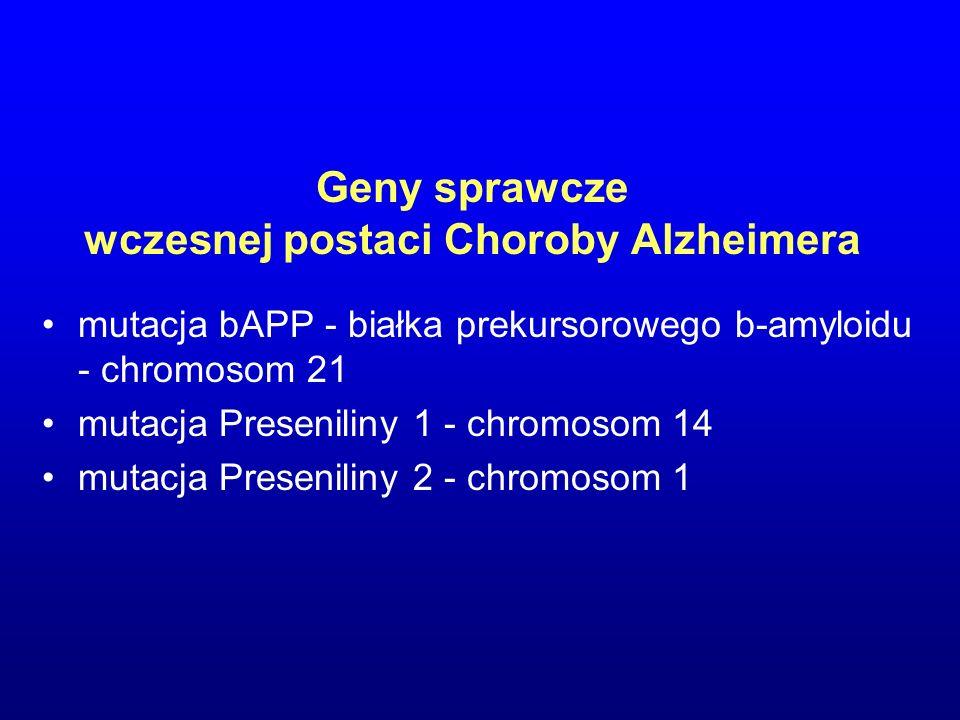 Geny sprawcze wczesnej postaci Choroby Alzheimera mutacja bAPP - białka prekursorowego b-amyloidu - chromosom 21 mutacja Preseniliny 1 - chromosom 14