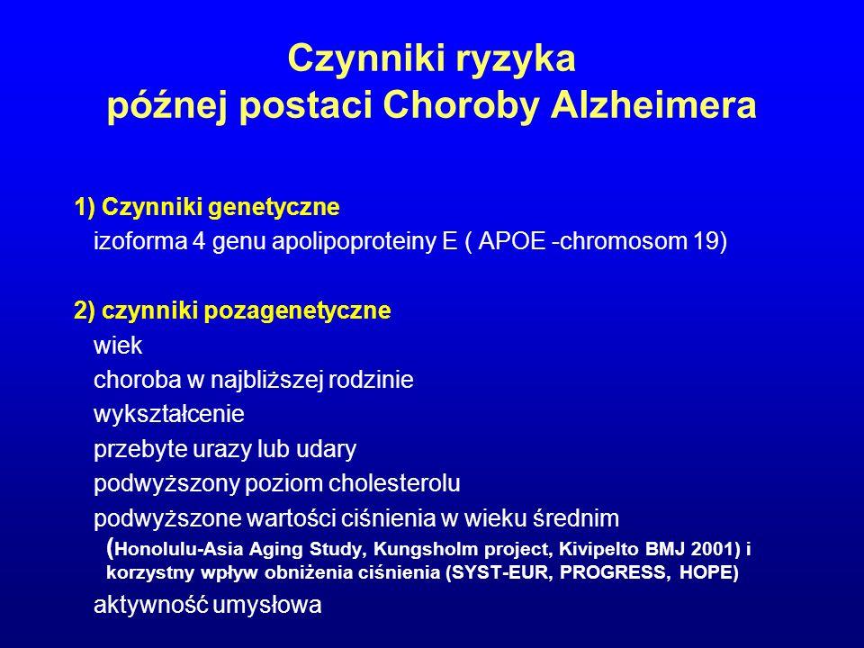 Czynniki ryzyka późnej postaci Choroby Alzheimera 1) Czynniki genetyczne izoforma 4 genu apolipoproteiny E ( APOE -chromosom 19) 2) czynniki pozagenet