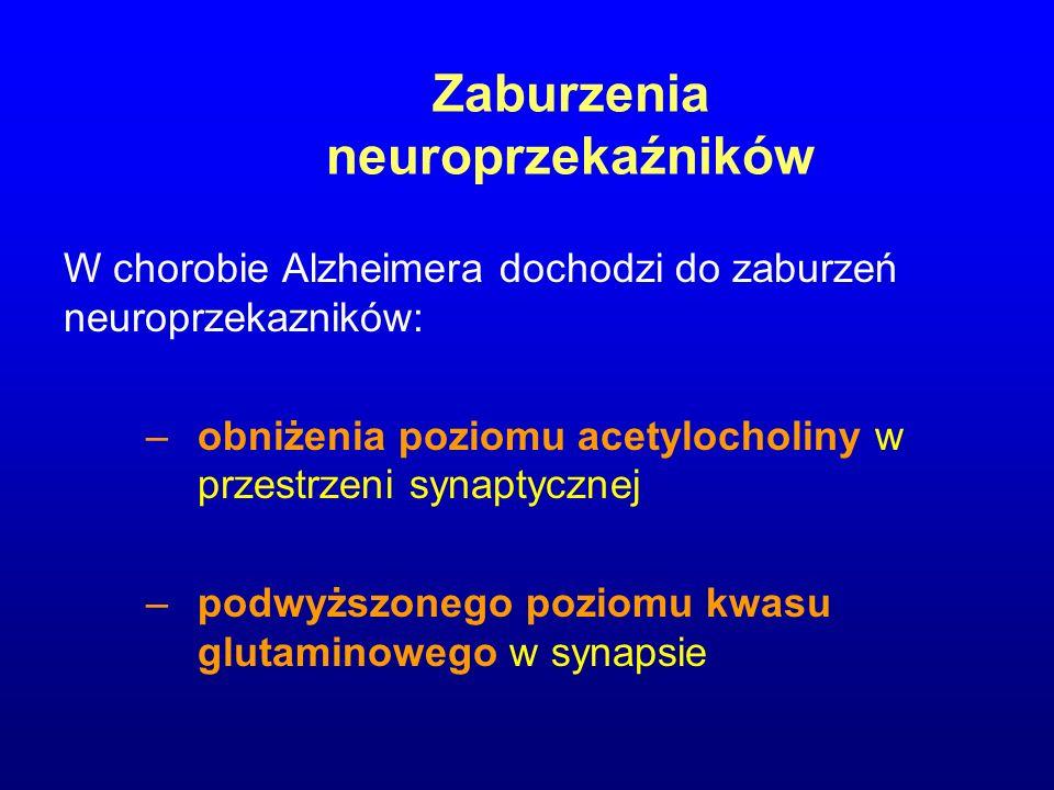 Zaburzenia neuroprzekaźników W chorobie Alzheimera dochodzi do zaburzeń neuroprzekazników: –obniżenia poziomu acetylocholiny w przestrzeni synaptyczne