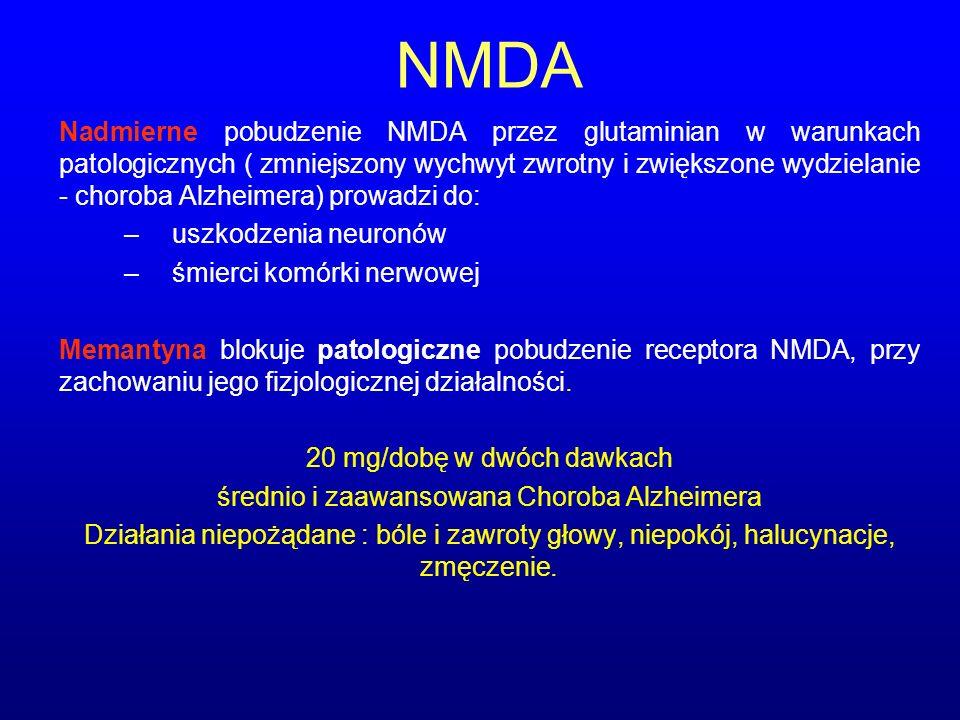 NMDA Nadmierne pobudzenie NMDA przez glutaminian w warunkach patologicznych ( zmniejszony wychwyt zwrotny i zwiększone wydzielanie - choroba Alzheimer