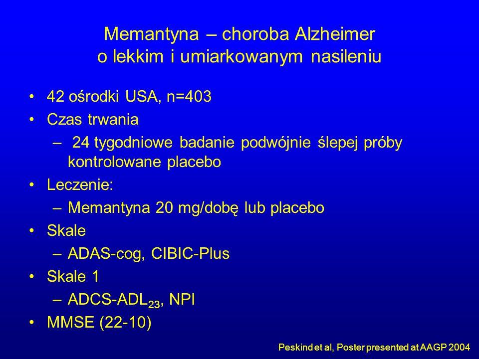 Memantyna – choroba Alzheimer o lekkim i umiarkowanym nasileniu 42 ośrodki USA, n=403 Czas trwania – 24 tygodniowe badanie podwójnie ślepej próby kont