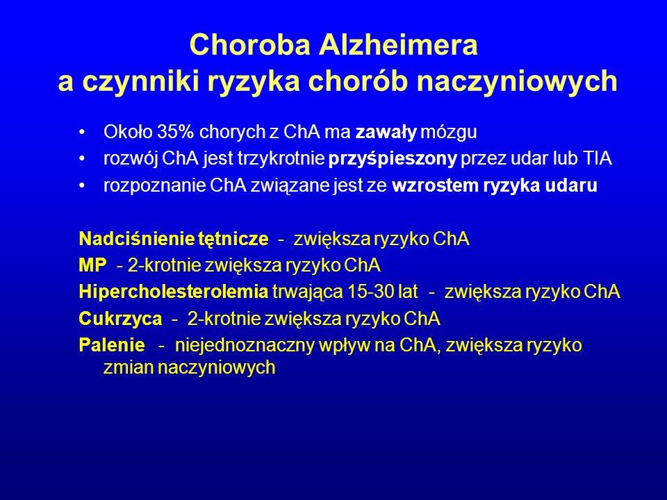 Choroba Alzheimera a czynniki ryzyka chorób naczyniowych Około 35% chorych z ChA ma zawały mózgu rozwój ChA jest trzykrotnie przyśpieszony przez udar