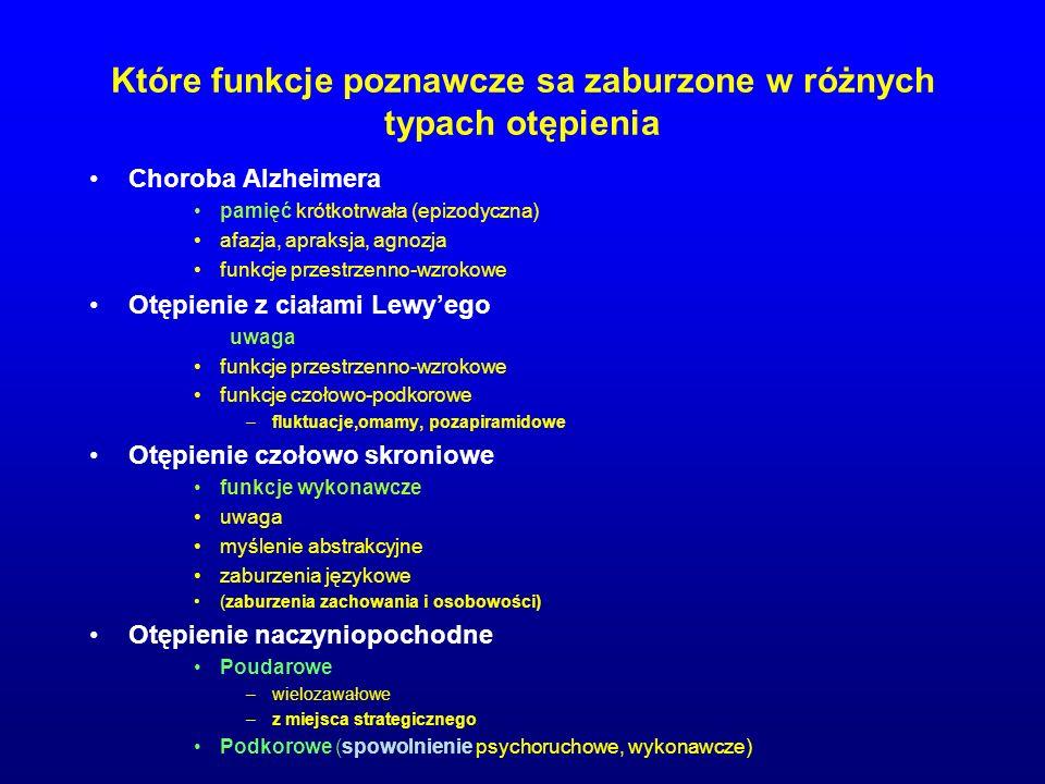 Które funkcje poznawcze sa zaburzone w różnych typach otępienia Choroba Alzheimera pamięć krótkotrwała (epizodyczna) afazja, apraksja, agnozja funkcje
