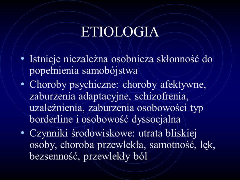 ETIOLOGIA Istnieje niezależna osobnicza skłonność do popełnienia samobójstwa Choroby psychiczne: choroby afektywne, zaburzenia adaptacyjne, schizofrenia, uzależnienia, zaburzenia osobowości typ borderline i osobowość dyssocjalna Czynniki środowiskowe: utrata bliskiej osoby, choroba przewlekła, samotność, lęk, bezsenność, przewlekły ból