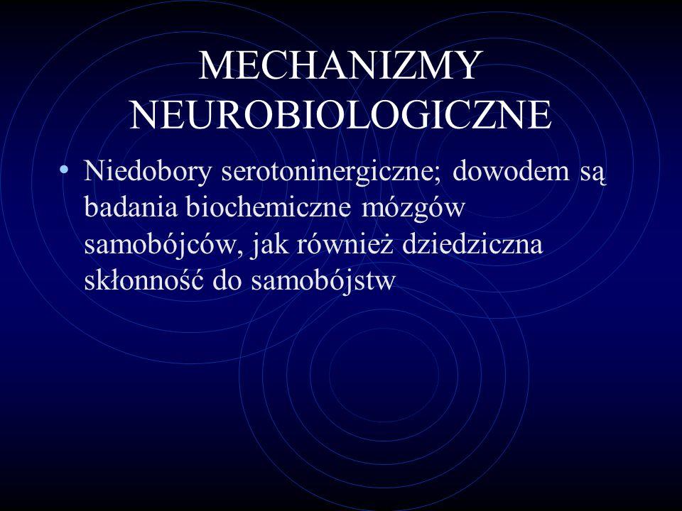MECHANIZMY NEUROBIOLOGICZNE Niedobory serotoninergiczne; dowodem są badania biochemiczne mózgów samobójców, jak również dziedziczna skłonność do samobójstw