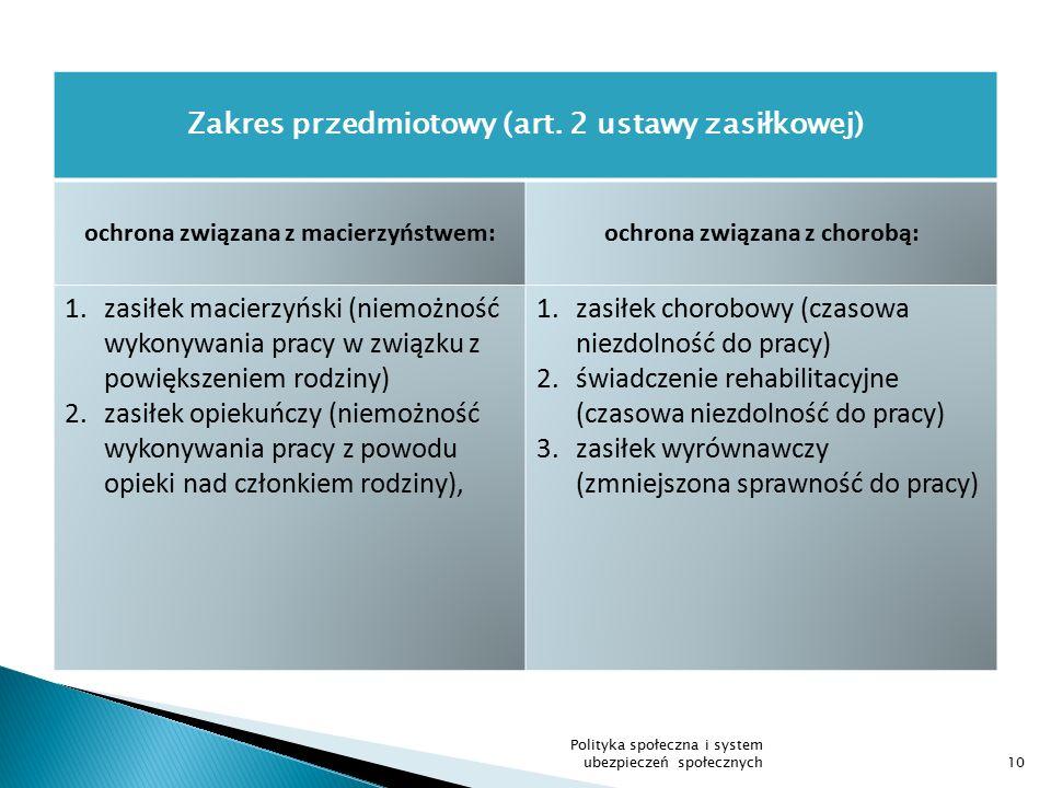 10 Zakres przedmiotowy (art. 2 ustawy zasiłkowej) ochrona związana z macierzyństwem:ochrona związana z chorobą: 1.zasiłek macierzyński (niemożność wyk