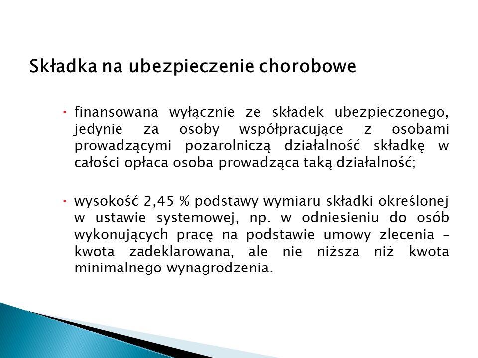 Składka na ubezpieczenie chorobowe  finansowana wyłącznie ze składek ubezpieczonego, jedynie za osoby współpracujące z osobami prowadzącymi pozarolni