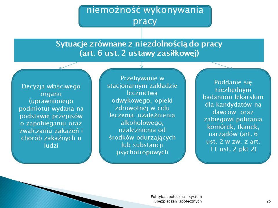 Sytuacje zrównane z niezdolnością do pracy (art. 6 ust. 2 ustawy zasiłkowej) 25 Decyzja właściwego organu (uprawnionego podmiotu) wydana na podstawie