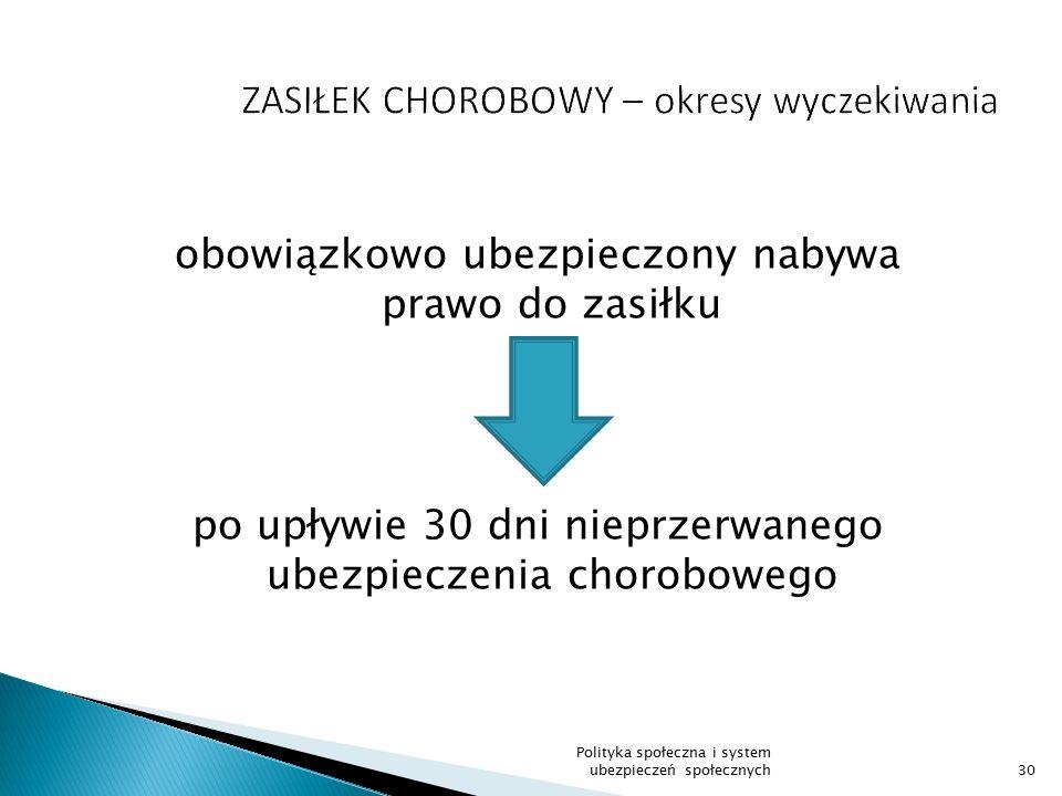 obowiązkowo ubezpieczony nabywa prawo do zasiłku po upływie 30 dni nieprzerwanego ubezpieczenia chorobowego 30 Polityka społeczna i system ubezpieczeń