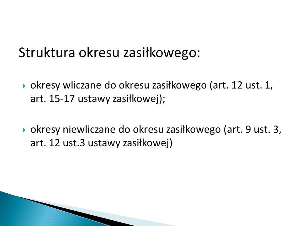 Struktura okresu zasiłkowego:  okresy wliczane do okresu zasiłkowego (art. 12 ust. 1, art. 15-17 ustawy zasiłkowej);  okresy niewliczane do okresu z