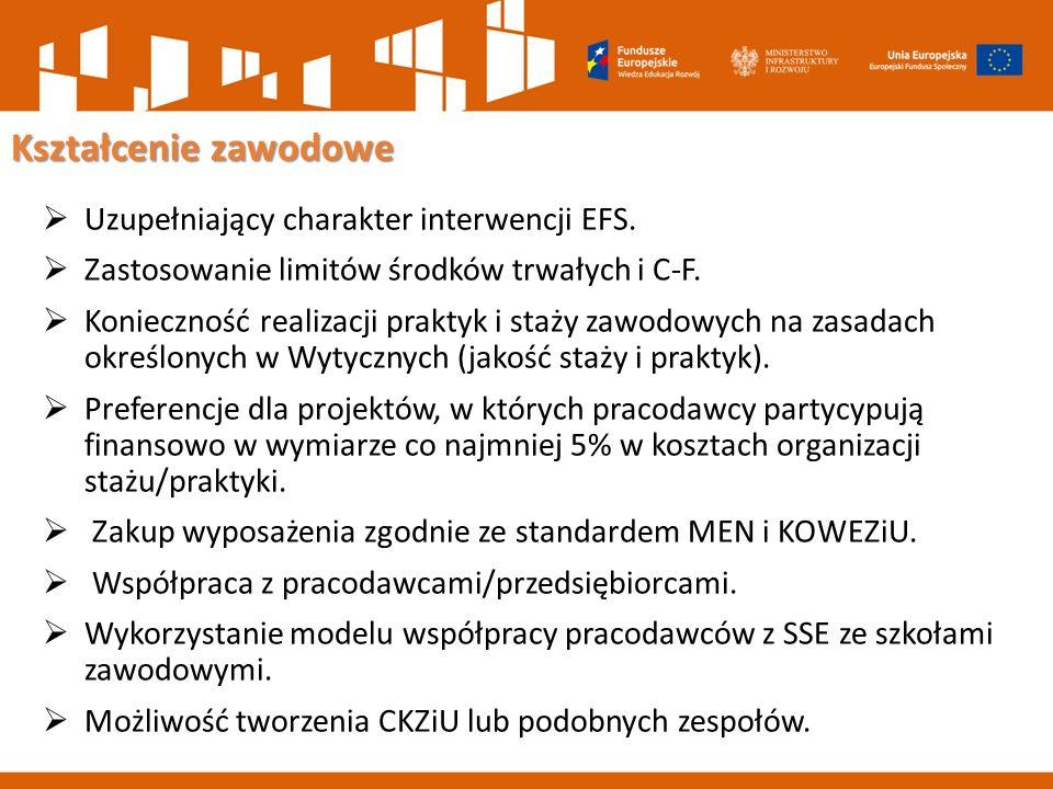 Kształcenie zawodowe  Uzupełniający charakter interwencji EFS.