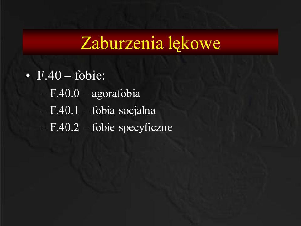 Zaburzenia lękowe F.40 – fobie: –F.40.0 – agorafobia –F.40.1 – fobia socjalna –F.40.2 – fobie specyficzne