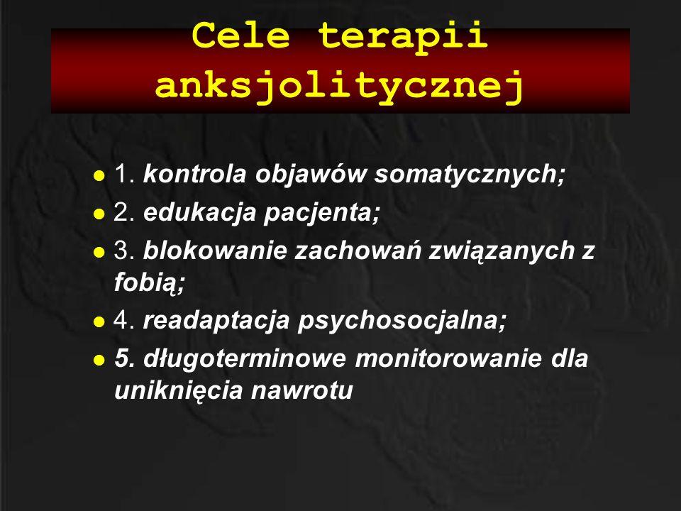 Cele terapii anksjolitycznej 1. kontrola objawów somatycznych; 2. edukacja pacjenta; 3. blokowanie zachowań związanych z fobią; 4. readaptacja psychos