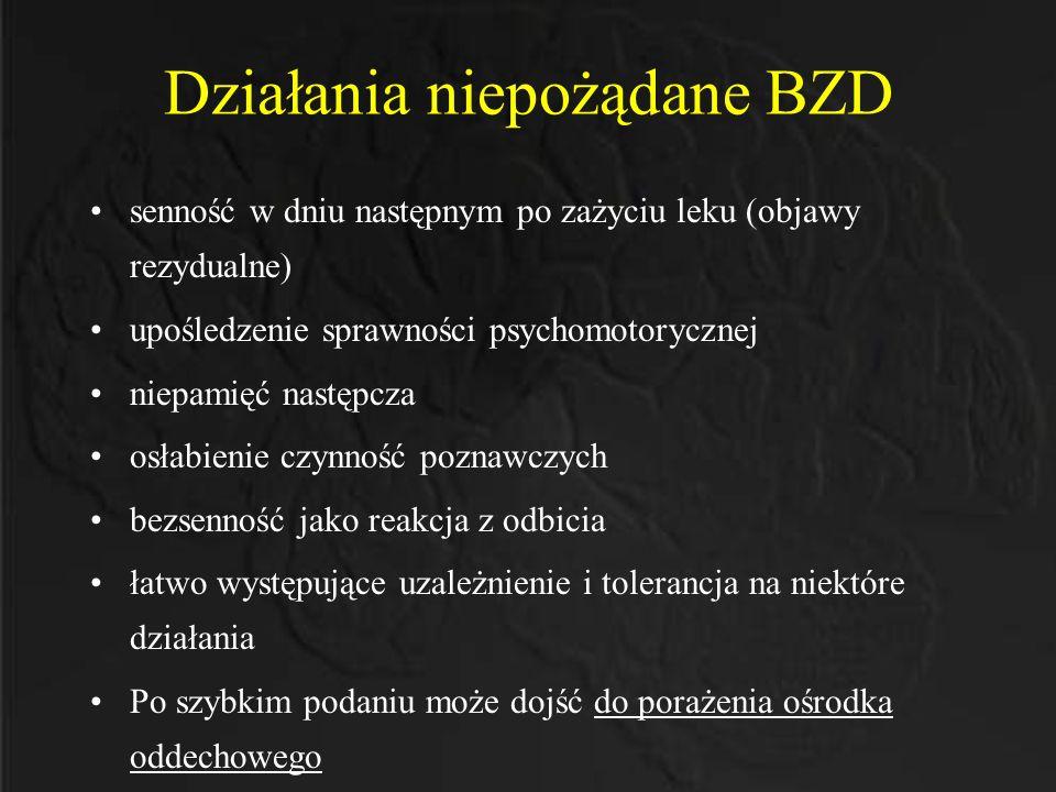 Działania niepożądane BZD senność w dniu następnym po zażyciu leku (objawy rezydualne) upośledzenie sprawności psychomotorycznej niepamięć następcza o