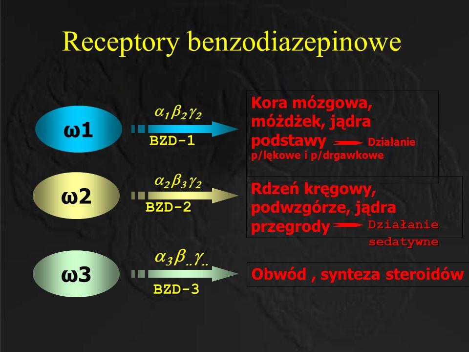Receptory benzodiazepinowe ω1 ω2 ω3 Kora mózgowa, móżdżek, jądra podstawy Działanie p/lękowe i p/drgawkowe Rdzeń kręgowy, podwzgórze, jądra przegrody