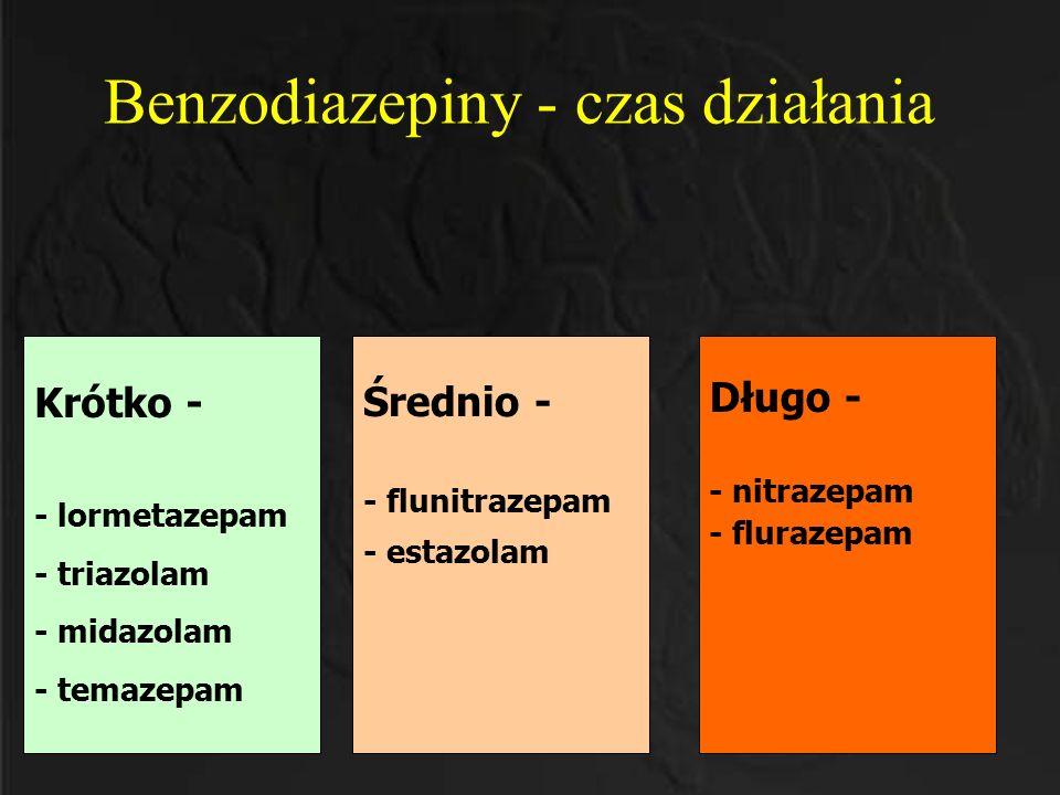 Benzodiazepiny - czas działania Krótko - - lormetazepam - triazolam - midazolam - temazepam Średnio - - flunitrazepam - estazolam Długo - - nitrazepam