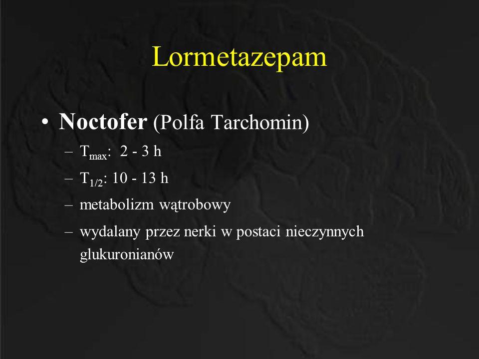 Lormetazepam Noctofer (Polfa Tarchomin) –T max : 2 - 3 h –T 1/2 : 10 - 13 h –metabolizm wątrobowy –wydalany przez nerki w postaci nieczynnych glukuron