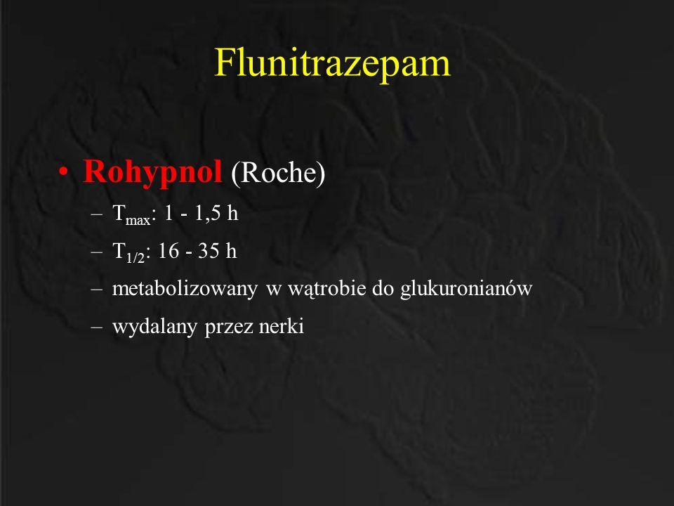 Flunitrazepam Rohypnol (Roche) –T max : 1 - 1,5 h –T 1/2 : 16 - 35 h –metabolizowany w wątrobie do glukuronianów –wydalany przez nerki