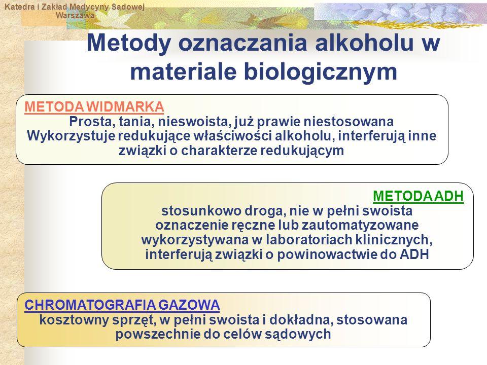 Katedra i Zakład Medycyny Sądowej Warszawa Warszawa Metody oznaczania alkoholu w materiale biologicznym METODA WIDMARKA Prosta, tania, nieswoista, już prawie niestosowana Wykorzystuje redukujące właściwości alkoholu, interferują inne związki o charakterze redukującym METODA ADH stosunkowo droga, nie w pełni swoista oznaczenie ręczne lub zautomatyzowane wykorzystywana w laboratoriach klinicznych, interferują związki o powinowactwie do ADH CHROMATOGRAFIA GAZOWA kosztowny sprzęt, w pełni swoista i dokładna, stosowana powszechnie do celów sądowych