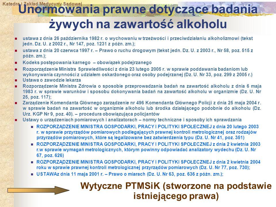 Katedra i Zakład Medycyny Sądowej Warszawa Warszawa Unormowania prawne dotyczące badania żywych na zawartość alkoholu ustawa z dnia 26 października 1982 r.