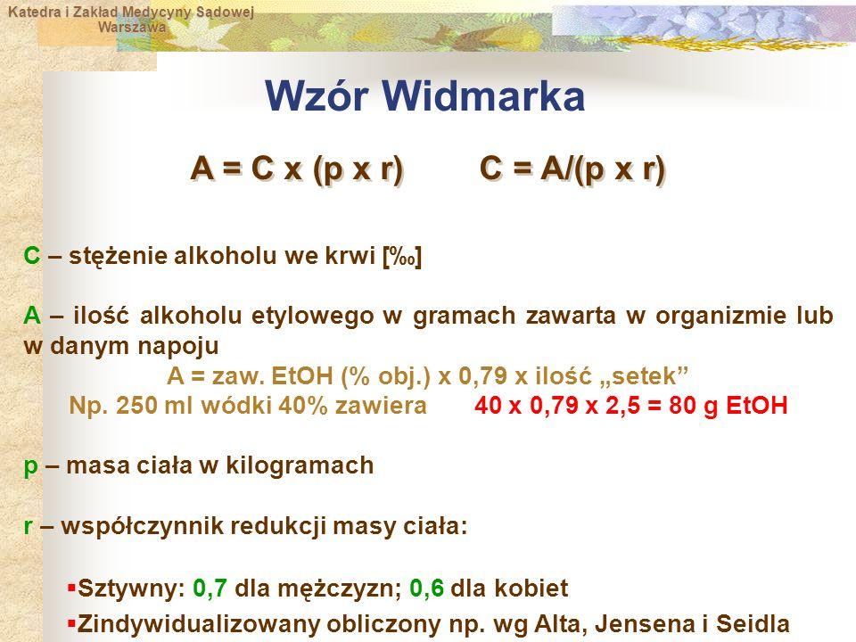 Katedra i Zakład Medycyny Sądowej Warszawa Warszawa Wzór Widmarka A = C x (p x r) C = A/(p x r) C – stężenie alkoholu we krwi [‰] A – ilość alkoholu etylowego w gramach zawarta w organizmie lub w danym napoju A = zaw.
