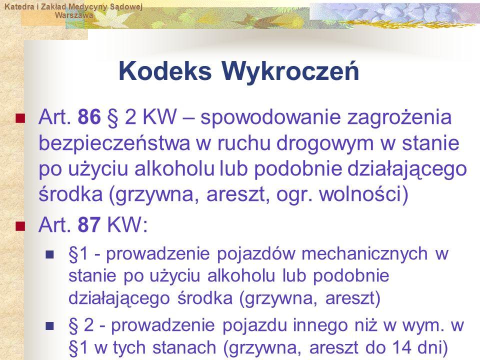 Katedra i Zakład Medycyny Sądowej Warszawa Warszawa Kodeks Wykroczeń Art.