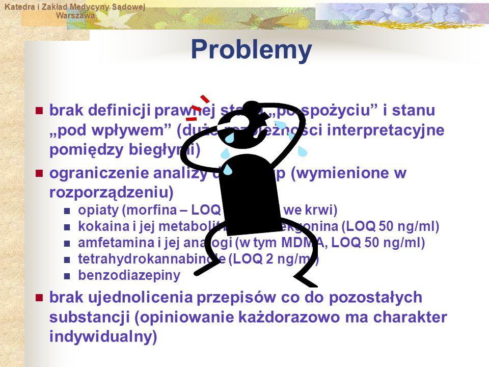 """Katedra i Zakład Medycyny Sądowej Warszawa Warszawa Problemy brak definicji prawnej stanu """"po spożyciu i stanu """"pod wpływem (duże rozbieżności interpretacyjne pomiędzy biegłymi) ograniczenie analizy do 5 grup (wymienione w rozporządzeniu) opiaty (morfina – LOQ 20 ng/ml we krwi) kokaina i jej metabolit benzoiloekgonina (LOQ 50 ng/ml) amfetamina i jej analogi (w tym MDMA, LOQ 50 ng/ml) tetrahydrokannabinole (LOQ 2 ng/ml) benzodiazepiny brak ujednolicenia przepisów co do pozostałych substancji (opiniowanie każdorazowo ma charakter indywidualny)"""