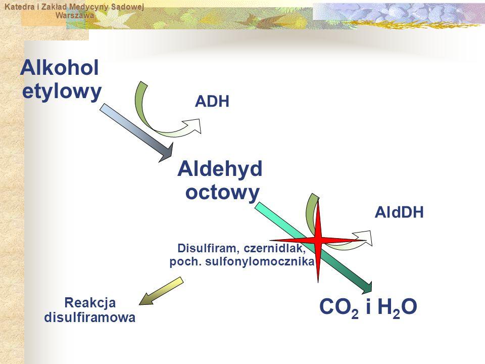Katedra i Zakład Medycyny Sądowej Warszawa Warszawa Alkohol etylowy Aldehyd octowy CO 2 i H 2 O ADH AldDH Reakcja disulfiramowa Disulfiram, czernidlak, poch.