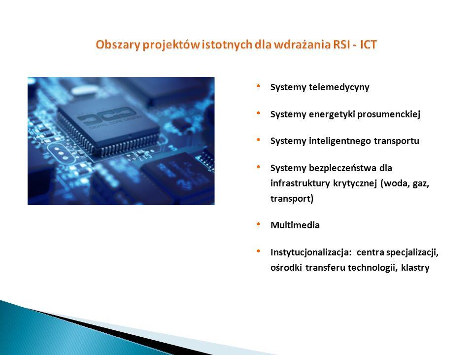 Systemy telemedycyny Systemy energetyki prosumenckiej Systemy inteligentnego transportu Systemy bezpieczeństwa dla infrastruktury krytycznej (woda, ga