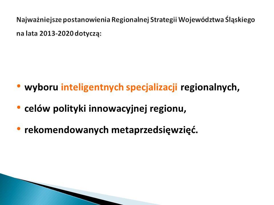  Inteligentne specjalizacje regionu: Energetyka Medycyna ICT Podstawa programowania wydatkowania środków Funduszy Strukturalnych 2014-2020 w ramach celów 1.