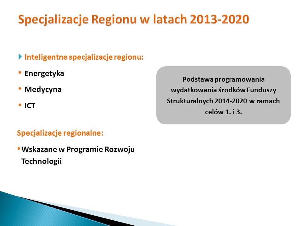  Inteligentne specjalizacje regionu: Energetyka Medycyna ICT Podstawa programowania wydatkowania środków Funduszy Strukturalnych 2014-2020 w ramach c