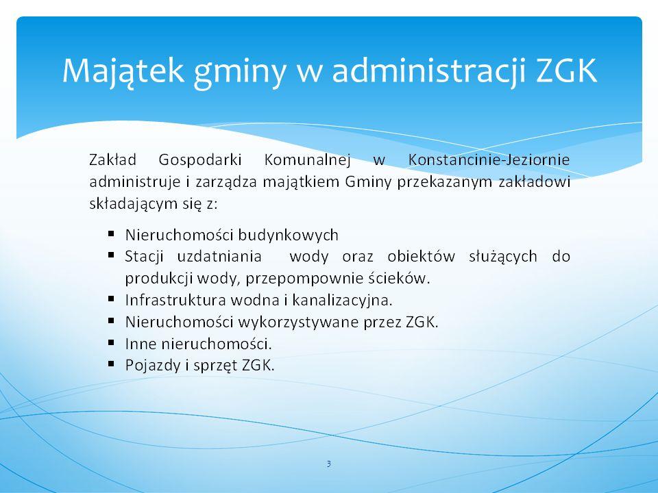 Majątek gminy w administracji ZGK 3