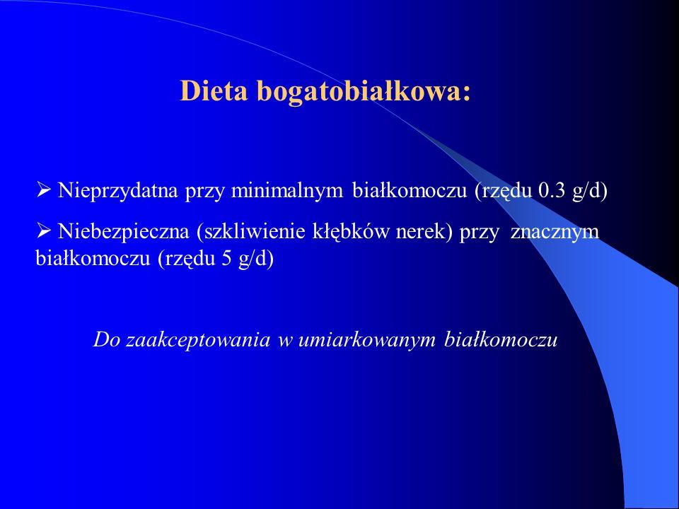 Dieta bogatobiałkowa:  Nieprzydatna przy minimalnym białkomoczu (rzędu 0.3 g/d)  Niebezpieczna (szkliwienie kłębków nerek) przy znacznym białkomoczu