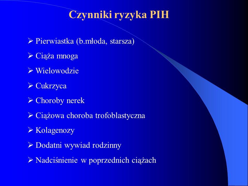 Czynniki ryzyka PIH  Pierwiastka (b.młoda, starsza)  Ciąża mnoga  Wielowodzie  Cukrzyca  Choroby nerek  Ciążowa choroba trofoblastyczna  Kolage