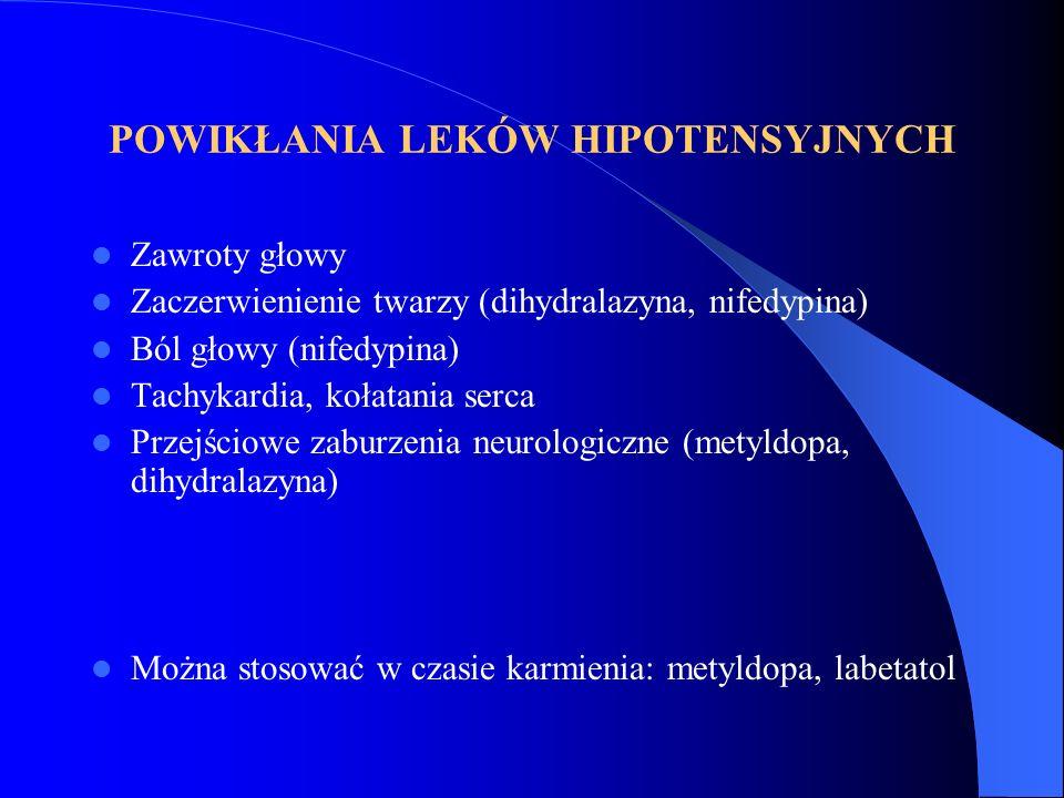 POWIKŁANIA LEKÓW HIPOTENSYJNYCH Zawroty głowy Zaczerwienienie twarzy (dihydralazyna, nifedypina) Ból głowy (nifedypina) Tachykardia, kołatania serca P