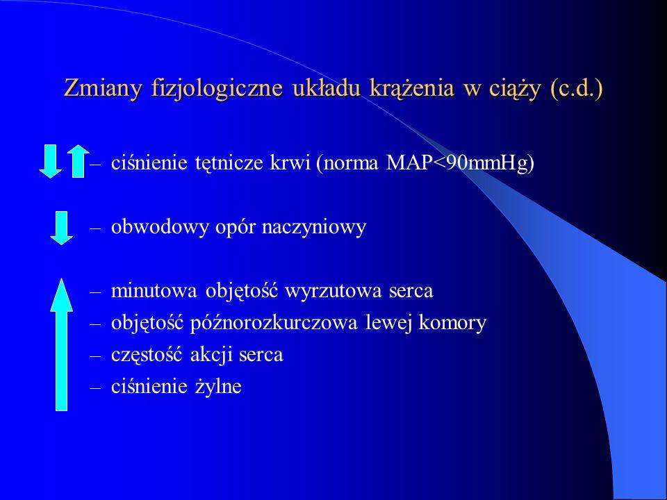 Leczenie nadciśnienia w ciąży cd..2. Metody farmakologiczne: Kiedy.