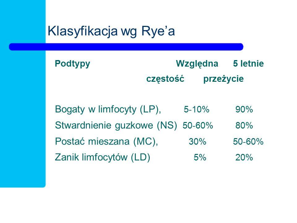 Klasyfikacja wg Rye'a Podtypy Względna 5 letnie częstośćprzeżycie Bogaty w limfocyty (LP), 5-10% 90% Stwardnienie guzkowe (NS) 50-60% 80% Postać mieszana (MC), 30%50-60% Zanik limfocytów (LD) 5% 20%