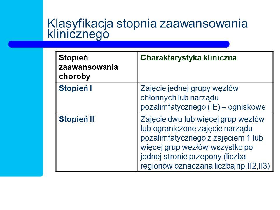 Klasyfikacja stopnia zaawansowania klinicznego Stopień zaawansowania choroby Charakterystyka kliniczna Stopień IZajęcie jednej grupy węzłów chłonnych
